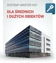 systemy Master-Key dla średnich i dużych przedsiębiorstw